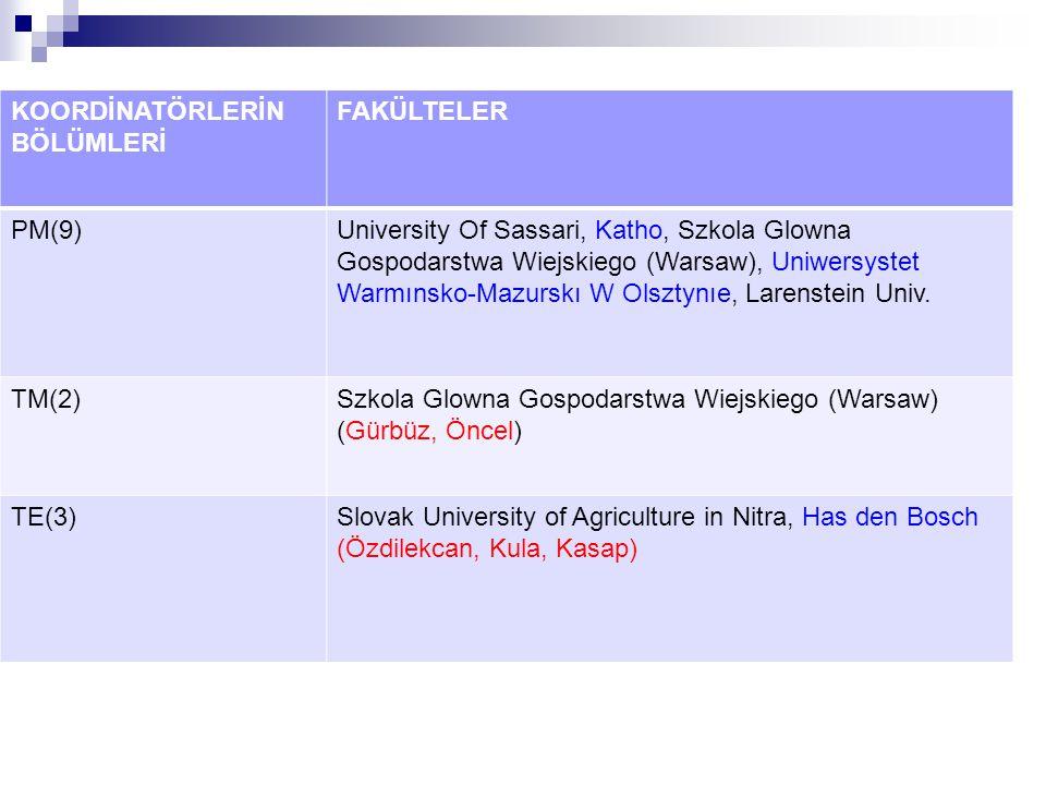 KOORDİNATÖRLERİN BÖLÜMLERİ FAKÜLTELER PM(9)University Of Sassari, Katho, Szkola Glowna Gospodarstwa Wiejskiego (Warsaw), Uniwersystet Warmınsko-Mazurs