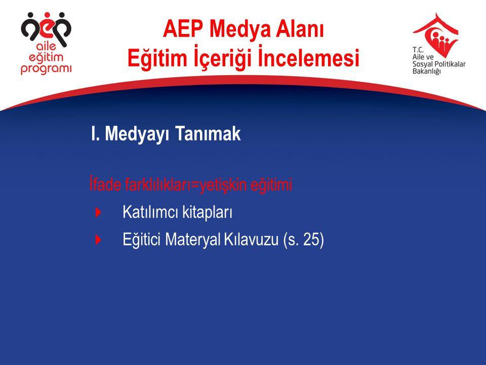 İfade farklılıkları=yetişkin eğitimi  Katılımcı kitapları  Eğitici Materyal Kılavuzu (s. 25) I. Medyayı Tanımak AEP Medya Alanı Eğitim İçeriği İncel