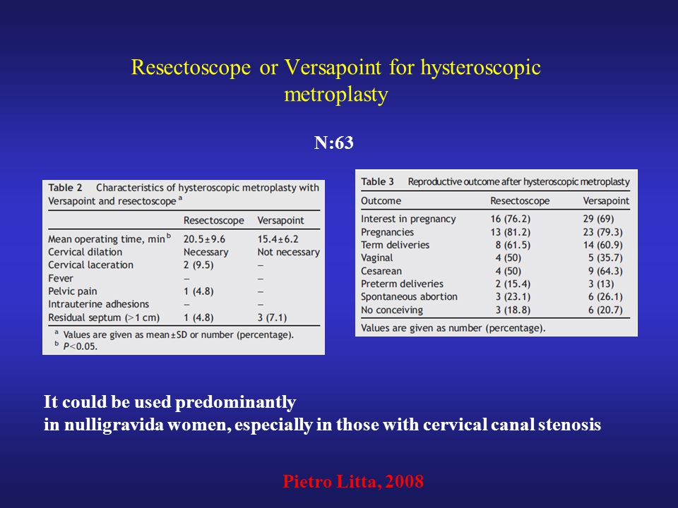 Resectoscope or Versapoint for hysteroscopic metroplasty Pietro Litta, 2008 It could be used predominantly in nulligravida women, especially in those with cervical canal stenosis N:63
