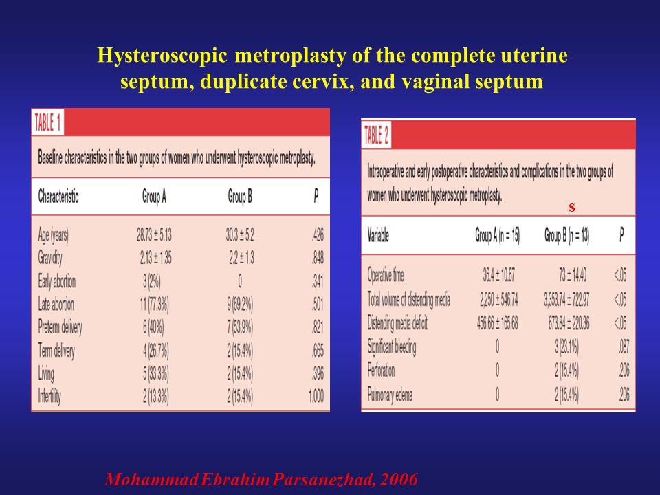 Hysteroscopic metroplasty of the complete uterine septum, duplicate cervix, and vaginal septum Mohammad Ebrahim Parsanezhad, 2006 s
