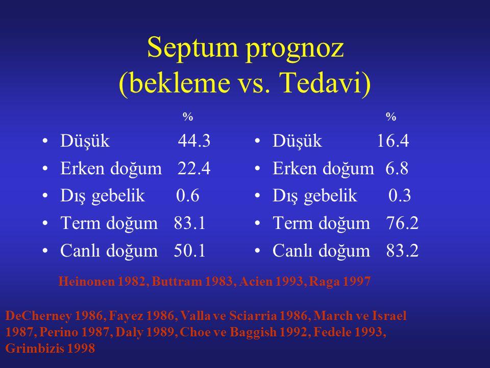 Septum prognoz (bekleme vs. Tedavi) % Düşük 44.3 Erken doğum 22.4 Dış gebelik 0.6 Term doğum 83.1 Canlı doğum 50.1 % Düşük 16.4 Erken doğum 6.8 Dış ge
