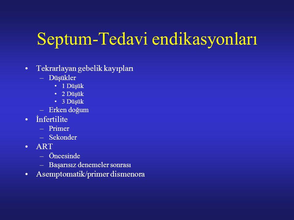 Septum-Tedavi endikasyonları Tekrarlayan gebelik kayıpları –Düşükler 1 Düşük 2 Düşük 3 Düşük –Erken doğum İnfertilite –Primer –Sekonder ART –Öncesinde –Başarısız denemeler sonrası Asemptomatik/primer dismenora
