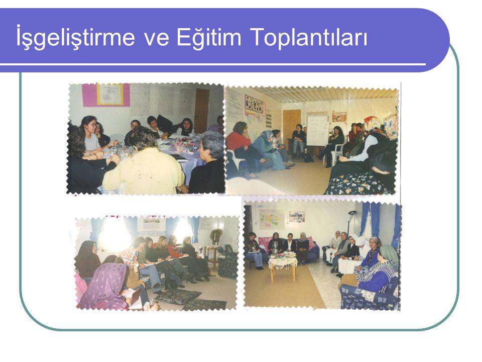 İşgeliştirme ve Eğitim Toplantıları
