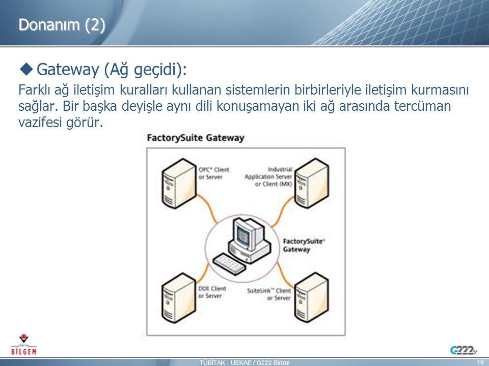 Donanım (2)  Gateway (Ağ geçidi): Farklı ağ iletişim kuralları kullanan sistemlerin birbirleriyle iletişim kurmasını sağlar. Bir başka deyişle aynı d