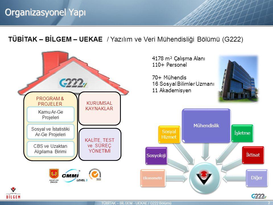 Organizasyonel Yapı TÜBİTAK – BİLGEM – UEKAE / Yazılım ve Veri Mühendisliği Bölümü (G222) PROGRAM & PROJELER Kamu Ar-Ge Projeleri Sosyal ve İstatistik