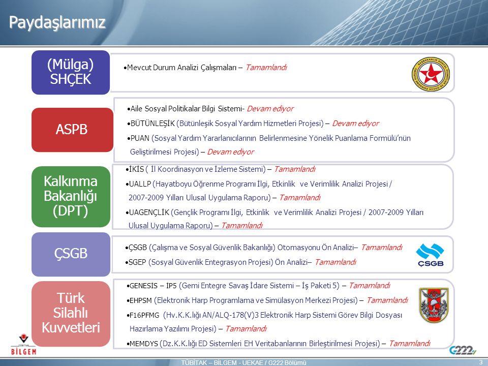 Yazılım (3)  E-ticaret : Mal ve hizmetlerin üretim, reklam, satış ve dağıtımlarının Internet ağları üzerinden yapılmasıdır.