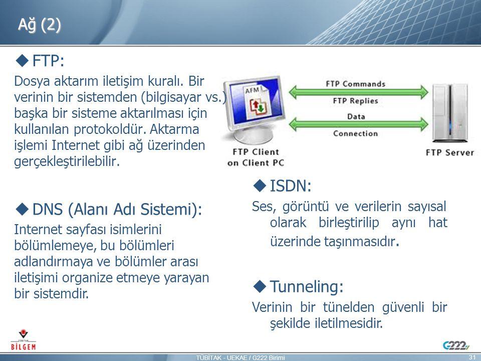 Ağ (2)  FTP: Dosya aktarım iletişim kuralı. Bir verinin bir sistemden (bilgisayar vs.) başka bir sisteme aktarılması için kullanılan protokoldür. Akt