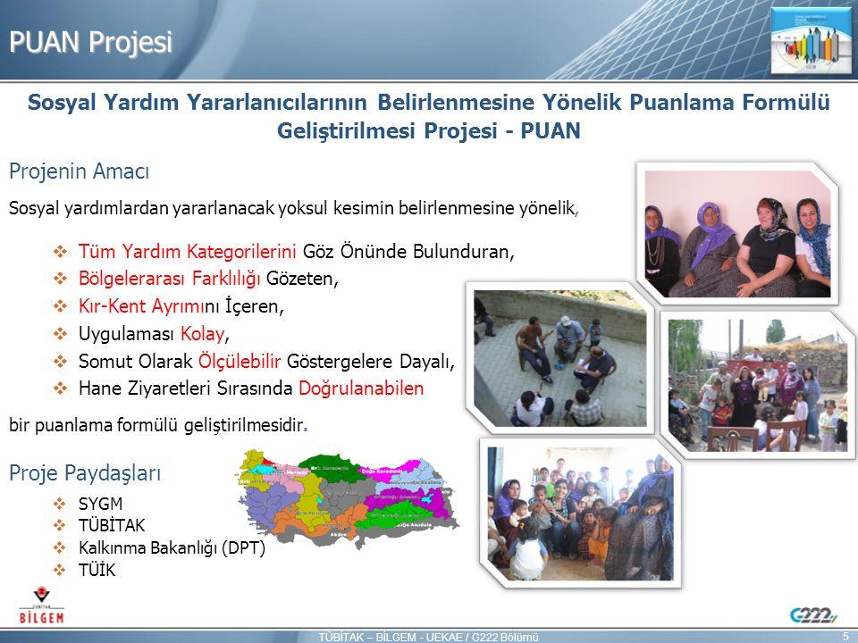 PUAN Projesi Sosyal Yardım Yararlanıcılarının Belirlenmesine Yönelik Puanlama Formülü Geliştirilmesi Projesi - PUAN Projenin Amacı Sosyal yardımlardan
