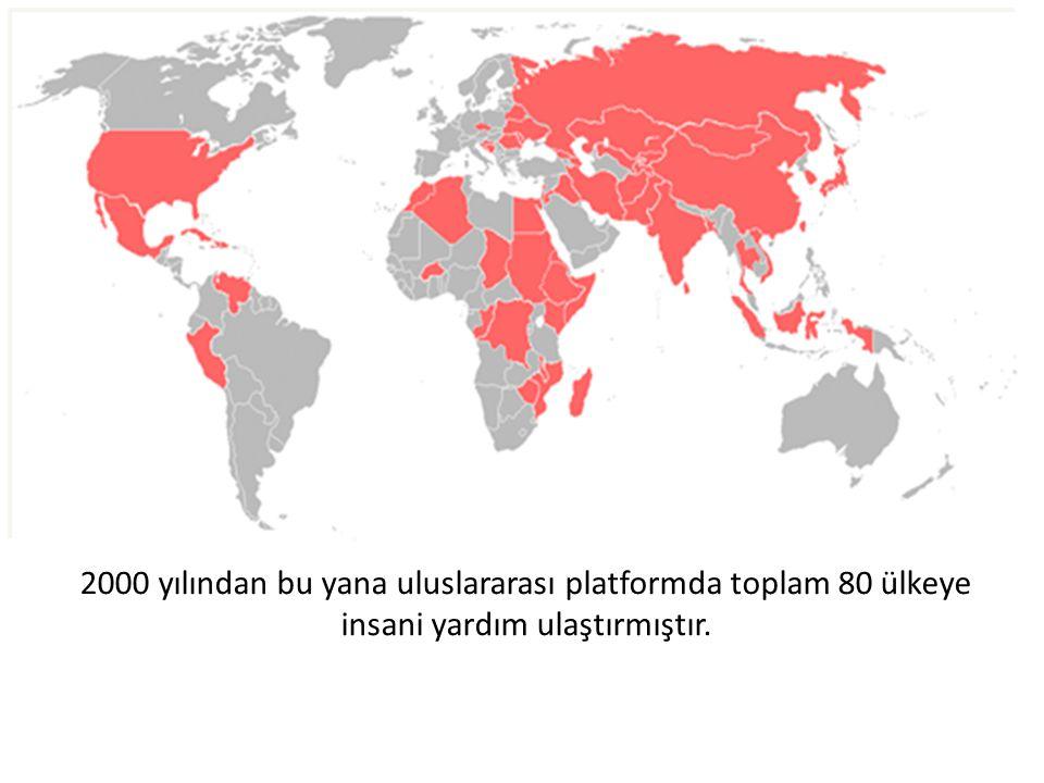 2000 yılından bu yana uluslararası platformda toplam 80 ülkeye insani yardım ulaştırmıştır.