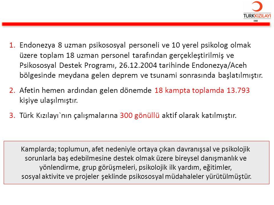 1.Endonezya 8 uzman psikososyal personeli ve 10 yerel psikolog olmak üzere toplam 18 uzman personel tarafından gerçekleştirilmiş ve Psikososyal Destek