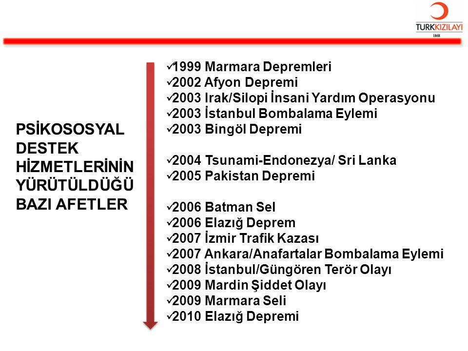 1999 Marmara Depremleri 2002 Afyon Depremi 2003 Irak/Silopi İnsani Yardım Operasyonu 2003 İstanbul Bombalama Eylemi 2003 Bingöl Depremi 2004 Tsunami-E
