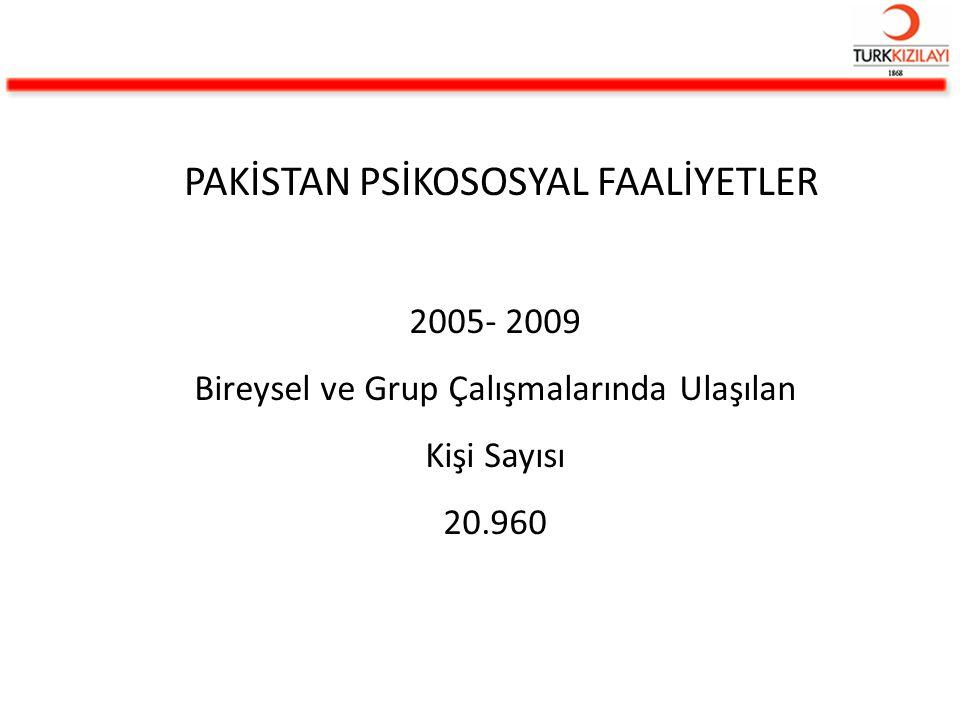 PAKİSTAN PSİKOSOSYAL FAALİYETLER 2005- 2009 Bireysel ve Grup Çalışmalarında Ulaşılan Kişi Sayısı 20.960