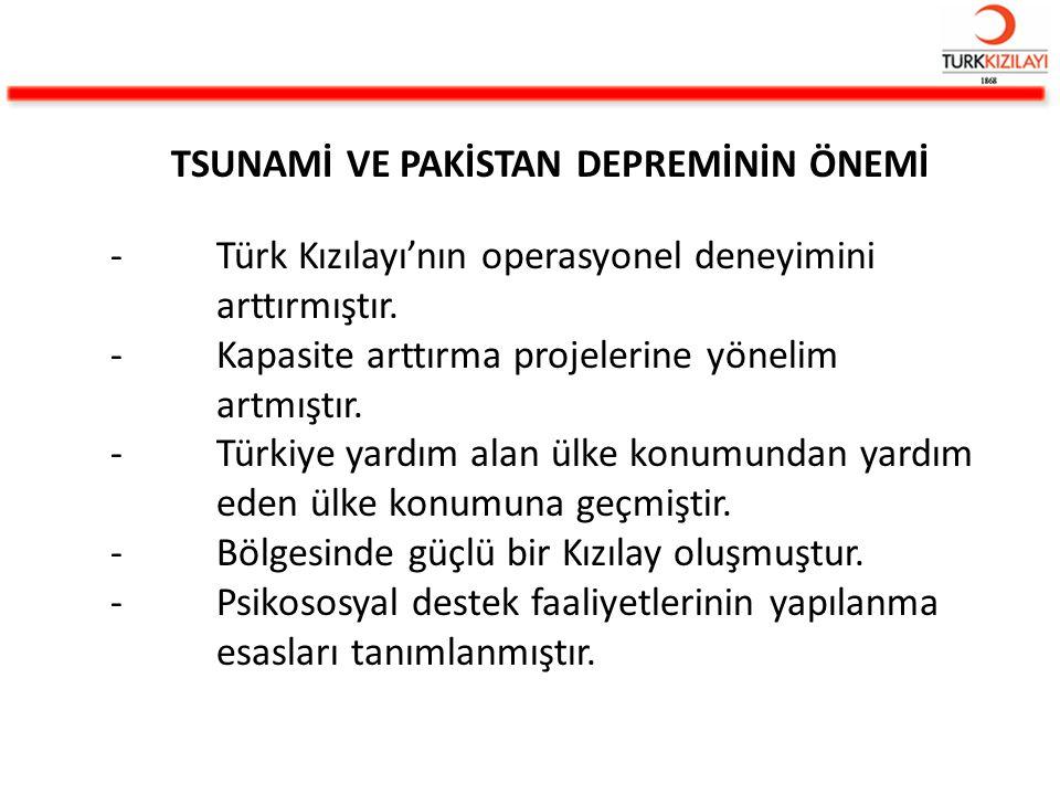 TSUNAMİ VE PAKİSTAN DEPREMİNİN ÖNEMİ -Türk Kızılayı'nın operasyonel deneyimini arttırmıştır. -Kapasite arttırma projelerine yönelim artmıştır. -Türkiy