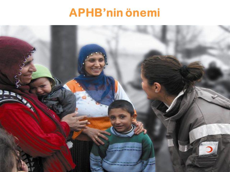APHB'nin önemi