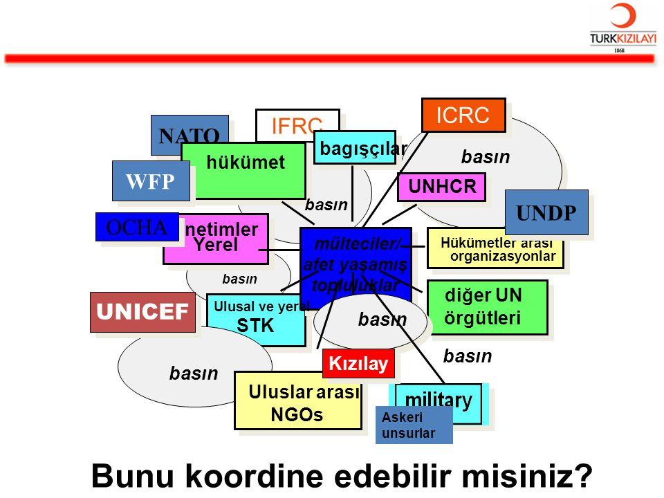 Bunu koordine edebilir misiniz? NATO IFRC mülteciler/ afet yaşamış topluluklar bagışçılar hükümet yönetimler Yerel Ulusal ve yerel STK UNHCR Hükümetle