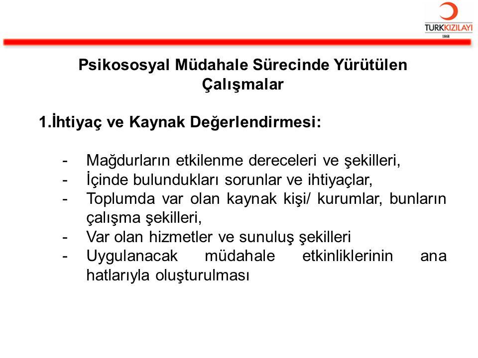 11 Haziran 2005 tarihinde Ulusal ve Uluslararası Afet Yönetiminde Türk Sivil Toplum Kuruluşları İşbirliği Protokolü nün ek protokolü olan Afetlerde Psikososyal Hizmetler Birliği Protokolü tüm derneklerin ortak kararı ile 16.08.2006 tarihinde taraflarca imzalanmıştır.