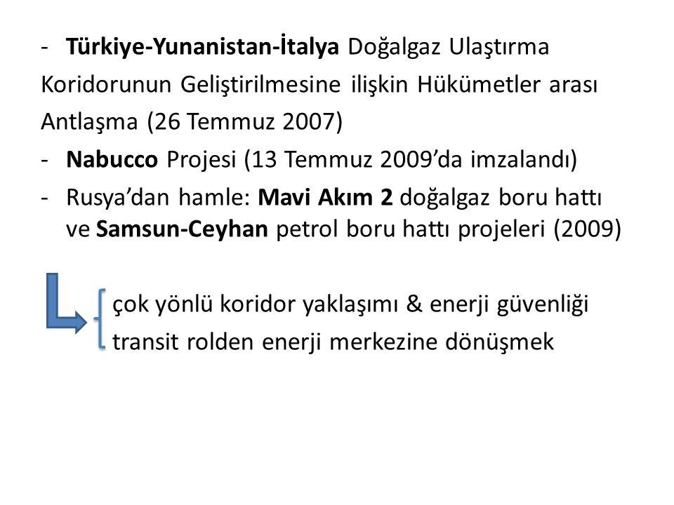 -Türkiye-Yunanistan-İtalya Doğalgaz Ulaştırma Koridorunun Geliştirilmesine ilişkin Hükümetler arası Antlaşma (26 Temmuz 2007) -Nabucco Projesi (13 Tem