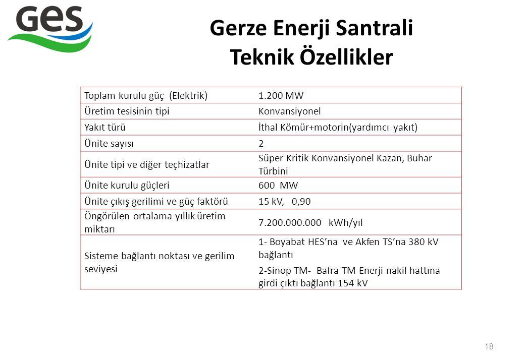 Gerze Enerji Santrali Teknik Özellikler 18 Toplam kurulu güç (Elektrik)1.200 MW Üretim tesisinin tipiKonvansiyonel Yakıt türüİthal Kömür+motorin(yardı