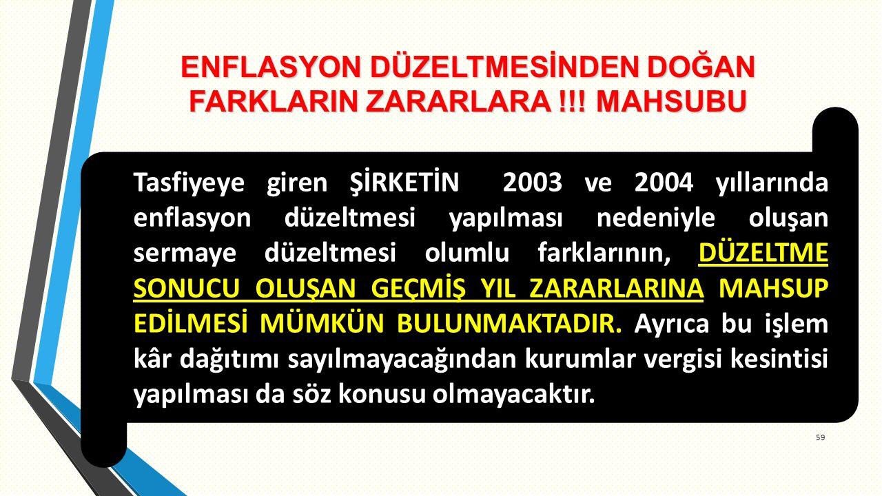 ENFLASYON DÜZELTMESİNDEN DOĞAN FARKLARIN ZARARLARA !!.