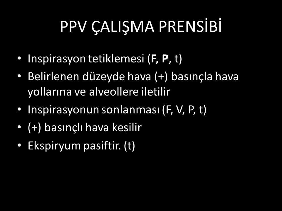 PPV ÇALIŞMA PRENSİBİ Inspirasyon tetiklemesi (F, P, t) Belirlenen düzeyde hava (+) basınçla hava yollarına ve alveollere iletilir Inspirasyonun sonlanması (F, V, P, t) (+) basınçlı hava kesilir Ekspiryum pasiftir.