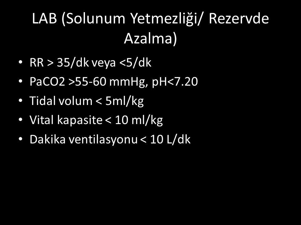 LAB (Solunum Yetmezliği/ Rezervde Azalma) RR > 35/dk veya <5/dk PaCO2 >55-60 mmHg, pH<7.20 Tidal volum < 5ml/kg Vital kapasite < 10 ml/kg Dakika venti