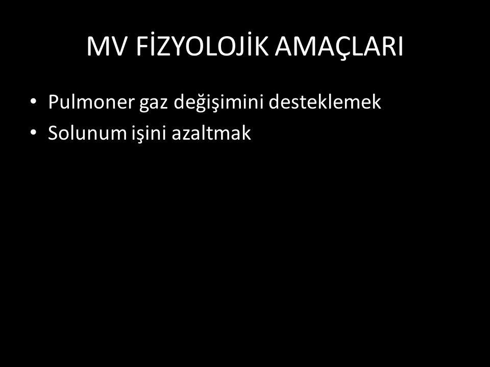 MV FİZYOLOJİK AMAÇLARI Pulmoner gaz değişimini desteklemek Solunum işini azaltmak