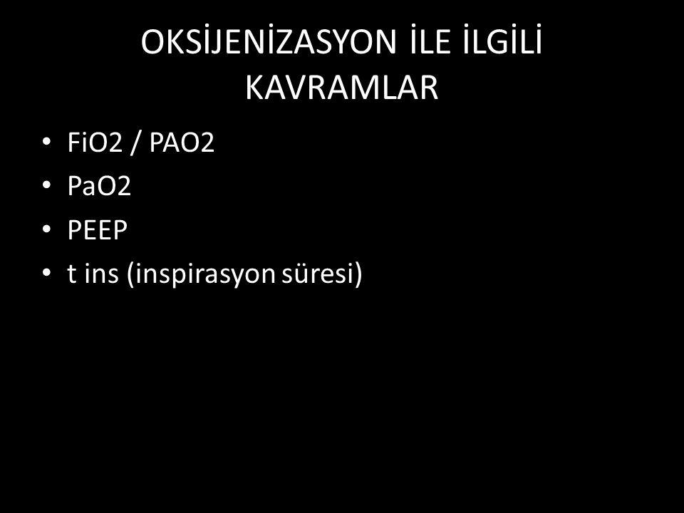 OKSİJENİZASYON İLE İLGİLİ KAVRAMLAR FiO2 / PAO2 PaO2 PEEP t ins (inspirasyon süresi)
