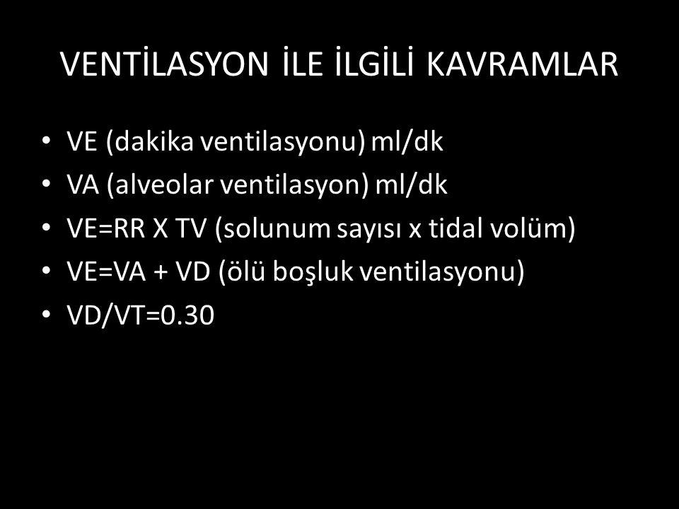 VENTİLASYON İLE İLGİLİ KAVRAMLAR VE (dakika ventilasyonu) ml/dk VA (alveolar ventilasyon) ml/dk VE=RR X TV (solunum sayısı x tidal volüm) VE=VA + VD (ölü boşluk ventilasyonu) VD/VT=0.30