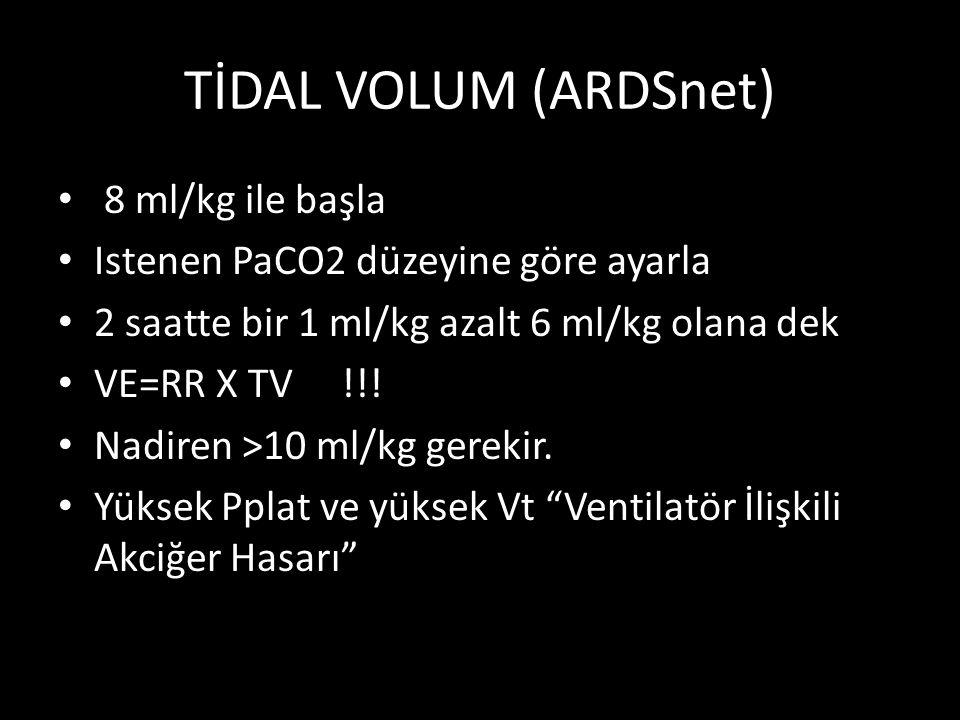 TİDAL VOLUM (ARDSnet) 8 ml/kg ile başla Istenen PaCO2 düzeyine göre ayarla 2 saatte bir 1 ml/kg azalt 6 ml/kg olana dek VE=RR X TV !!! Nadiren >10 ml/