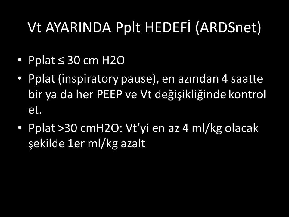 Vt AYARINDA Pplt HEDEFİ (ARDSnet) Pplat ≤ 30 cm H2O Pplat (inspiratory pause), en azından 4 saatte bir ya da her PEEP ve Vt değişikliğinde kontrol et.