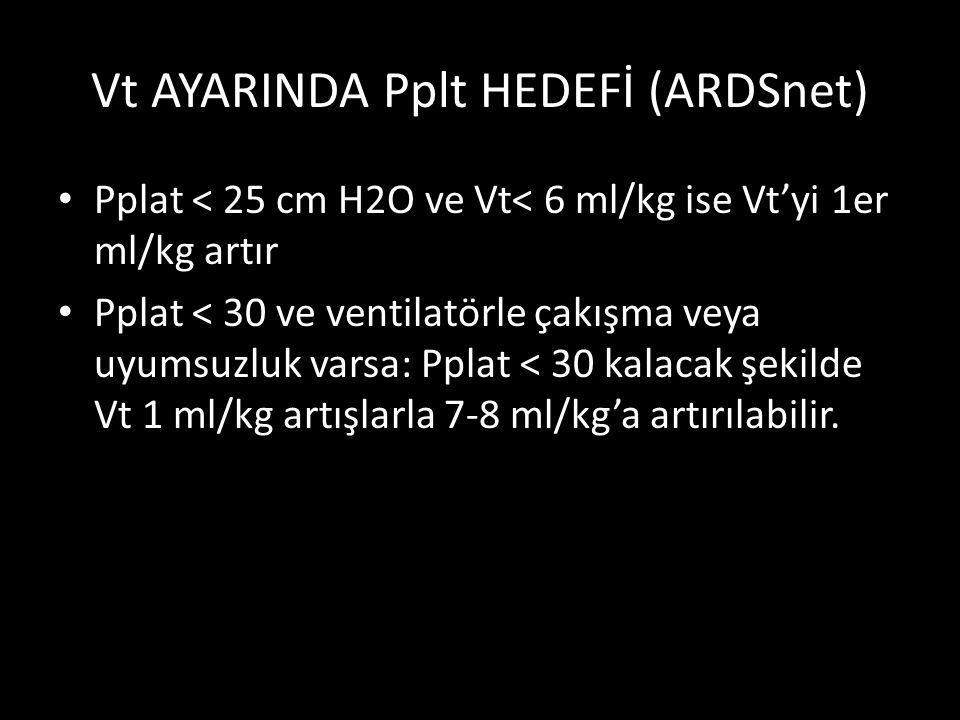 Vt AYARINDA Pplt HEDEFİ (ARDSnet) Pplat < 25 cm H2O ve Vt< 6 ml/kg ise Vt'yi 1er ml/kg artır Pplat < 30 ve ventilatörle çakışma veya uyumsuzluk varsa: Pplat < 30 kalacak şekilde Vt 1 ml/kg artışlarla 7-8 ml/kg'a artırılabilir.