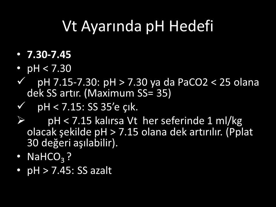 Vt Ayarında pH Hedefi 7.30-7.45 pH < 7.30 pH 7.15-7.30: pH > 7.30 ya da PaCO2 < 25 olana dek SS artır. (Maximum SS= 35) pH < 7.15: SS 35'e çık.  pH 7