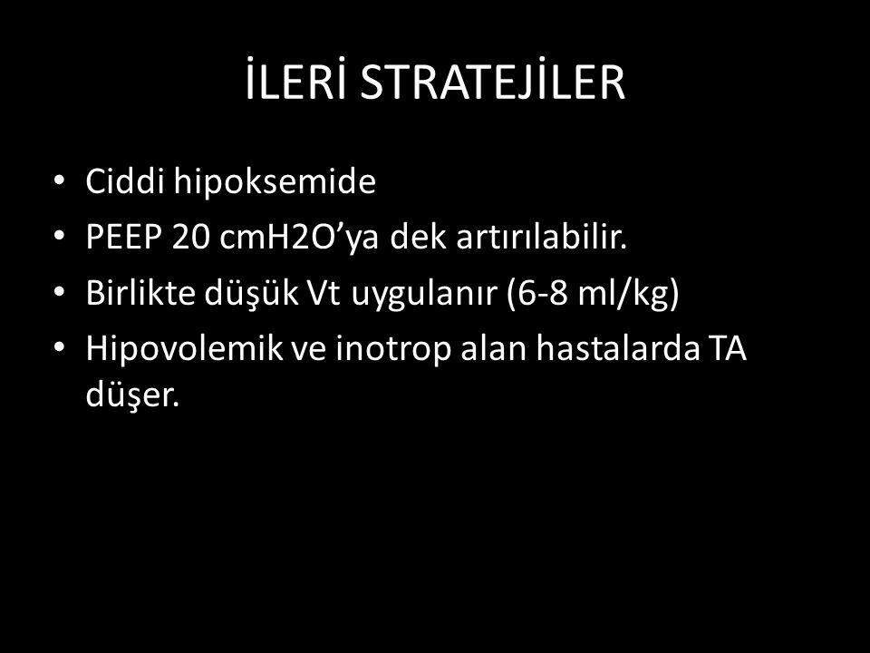 İLERİ STRATEJİLER Ciddi hipoksemide PEEP 20 cmH2O'ya dek artırılabilir. Birlikte düşük Vt uygulanır (6-8 ml/kg) Hipovolemik ve inotrop alan hastalarda