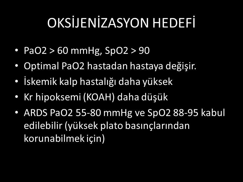 OKSİJENİZASYON HEDEFİ PaO2 > 60 mmHg, SpO2 > 90 Optimal PaO2 hastadan hastaya değişir. İskemik kalp hastalığı daha yüksek Kr hipoksemi (KOAH) daha düş