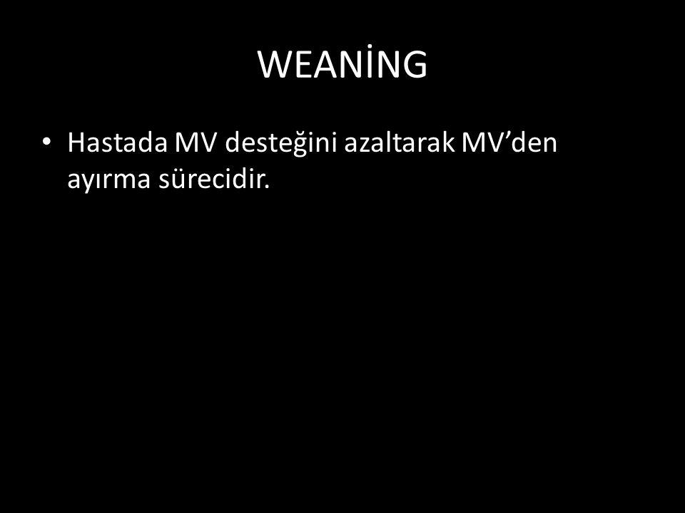 WEANİNG Hastada MV desteğini azaltarak MV'den ayırma sürecidir.
