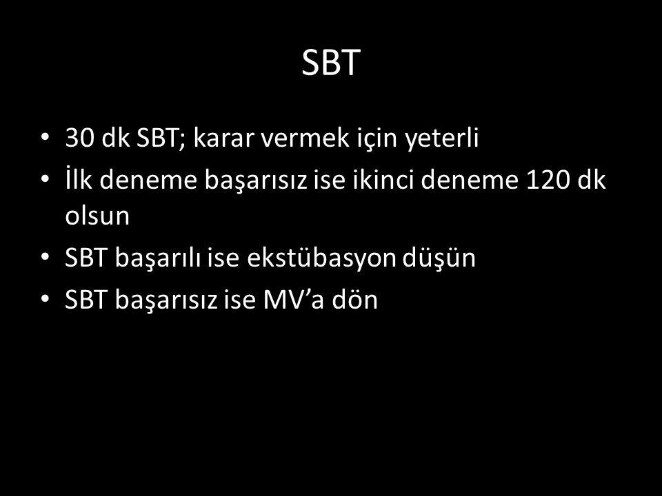 SBT 30 dk SBT; karar vermek için yeterli İlk deneme başarısız ise ikinci deneme 120 dk olsun SBT başarılı ise ekstübasyon düşün SBT başarısız ise MV'a dön