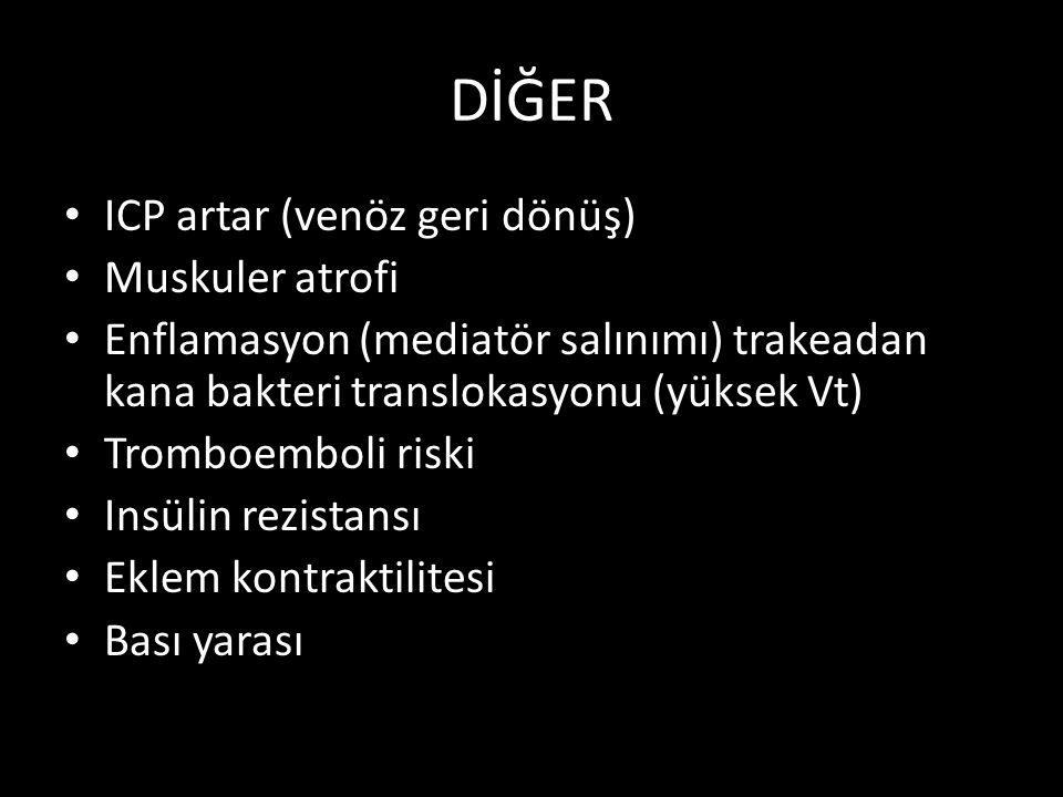 DİĞER ICP artar (venöz geri dönüş) Muskuler atrofi Enflamasyon (mediatör salınımı) trakeadan kana bakteri translokasyonu (yüksek Vt) Tromboemboli riski Insülin rezistansı Eklem kontraktilitesi Bası yarası