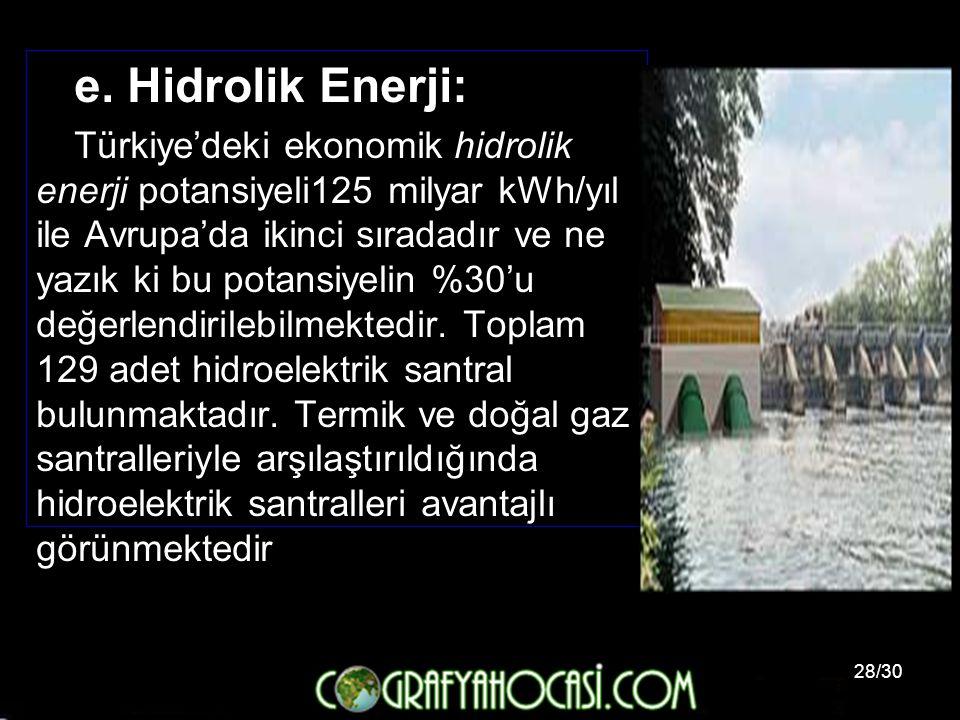 28/30 e. Hidrolik Enerji: Türkiye'deki ekonomik hidrolik enerji potansiyeli125 milyar kWh/yıl ile Avrupa'da ikinci sıradadır ve ne yazık ki bu potansi