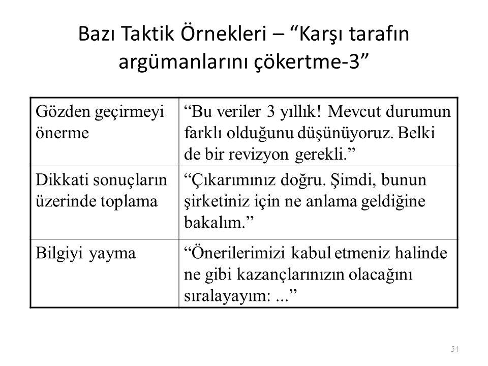 Bazı Taktik Örnekleri – Karşı tarafın argümanlarını çökertme-2 Çıkarımları sorgulama ...