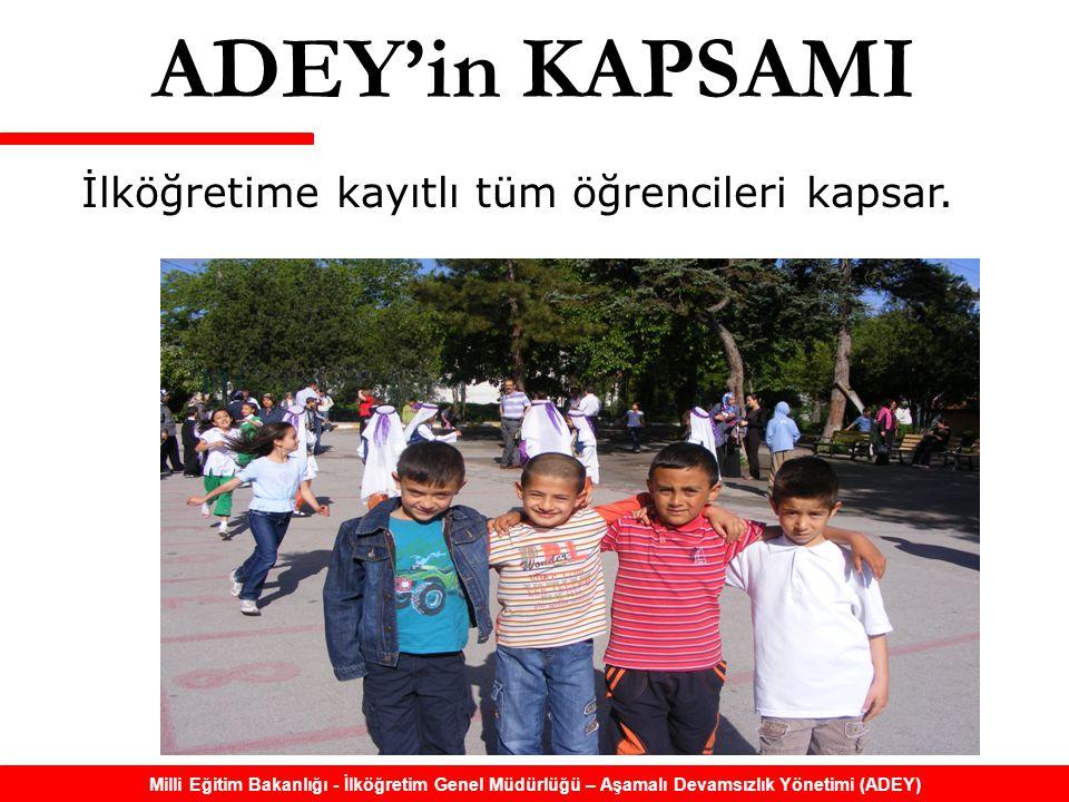 Milli Eğitim Bakanlığı - İlköğretim Genel Müdürlüğü – Aşamalı Devamsızlık Yönetimi (ADEY) ADEY'in KAPSAMI İlköğretime kayıtlı tüm öğrencileri kapsar.