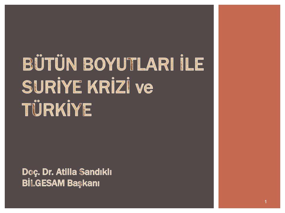  Mayıs-Ağustos 2011'de Antalya'nın ve İstanbul'un Muhalif Toplantılara Ev Sahipliği Yapması  Muhalifleri Birleştirmeye Yönelik Girişimler ve Özgür Suriye Ordusu'nun Kurulmasına Destek  30 Kasım 2011 Türkiye'nin Suriye'ye Yönelik Yaptırımları Türkiye-Suriye İlişkileri 32