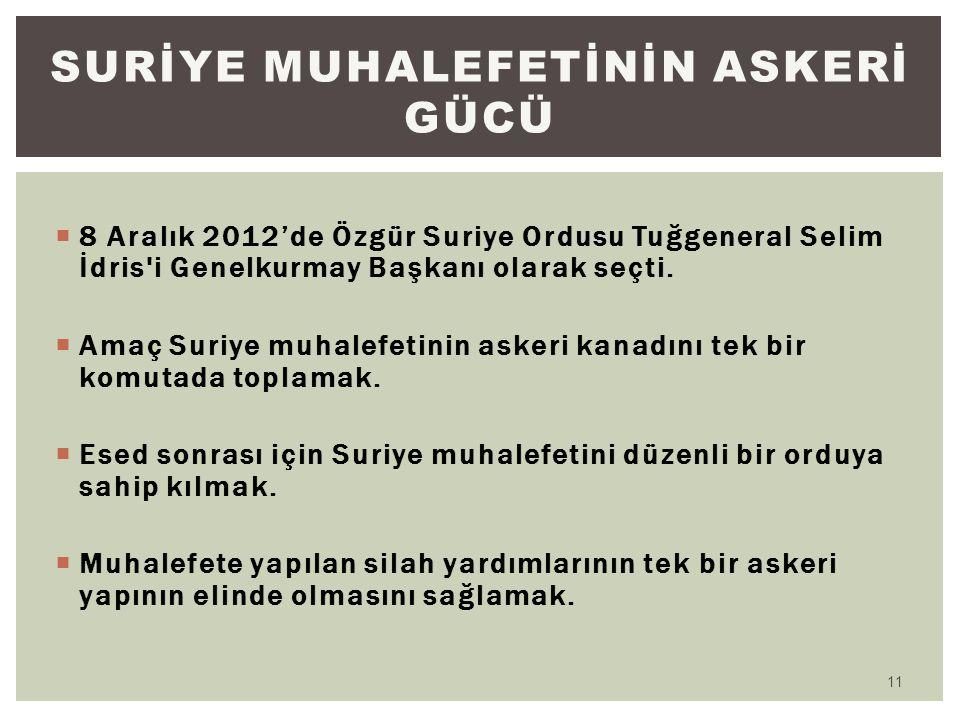  8 Aralık 2012'de Özgür Suriye Ordusu Tuğgeneral Selim İdris'i Genelkurmay Başkanı olarak seçti.  Amaç Suriye muhalefetinin askeri kanadını tek bir