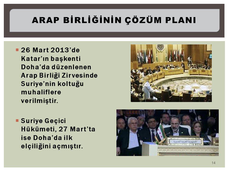  26 Mart 2013'de Katar'ın başkenti Doha'da düzenlenen Arap Birliği Zirvesinde Suriye'nin koltuğu muhaliflere verilmiştir.  Suriye Geçici Hükümeti, 2