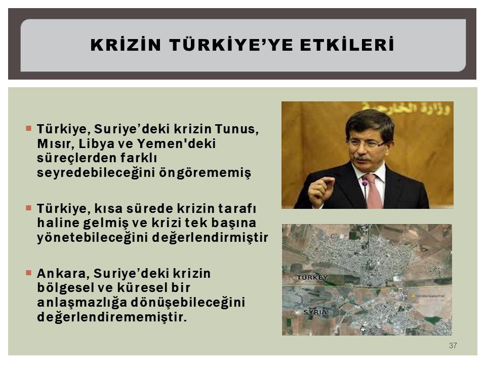  Türkiye, Suriye'deki krizin Tunus, Mısır, Libya ve Yemen'deki süreçlerden farklı seyredebileceğini öngörememiş  Türkiye, kısa sürede krizin tarafı