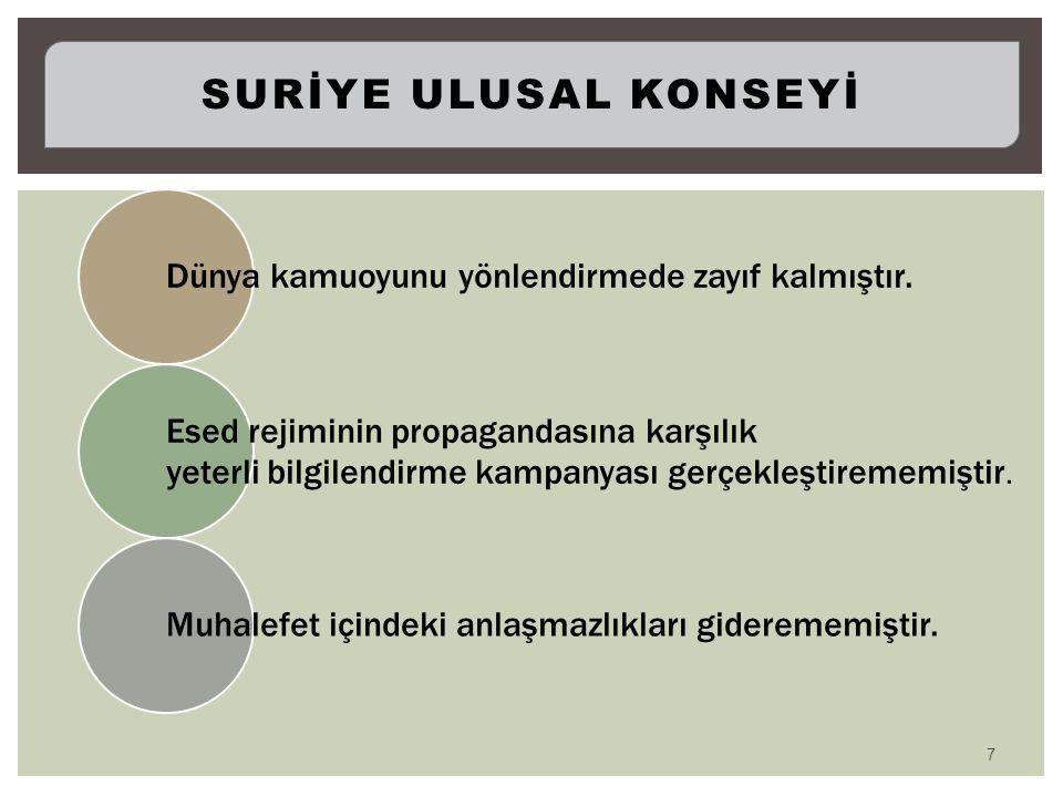  Hatay Sorunu  Su Sorunu  PKK Terör Örgütüne destek  1998'de Öcalan'ın Suriye Dışına Çıkartılması  Aynı Yıl Adana Mutabakatı ve Güvenlik İşbirliği Ant.