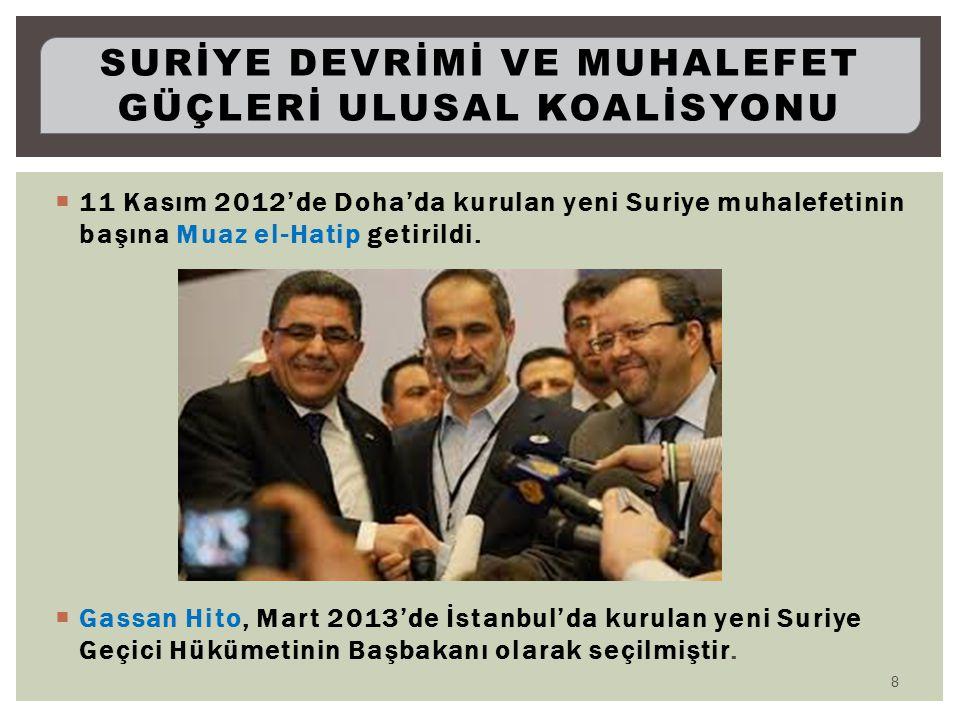  11 Kasım 2012'de Doha'da kurulan yeni Suriye muhalefetinin başına Muaz el-Hatip getirildi.  Gassan Hito, Mart 2013'de İstanbul'da kurulan yeni Suri