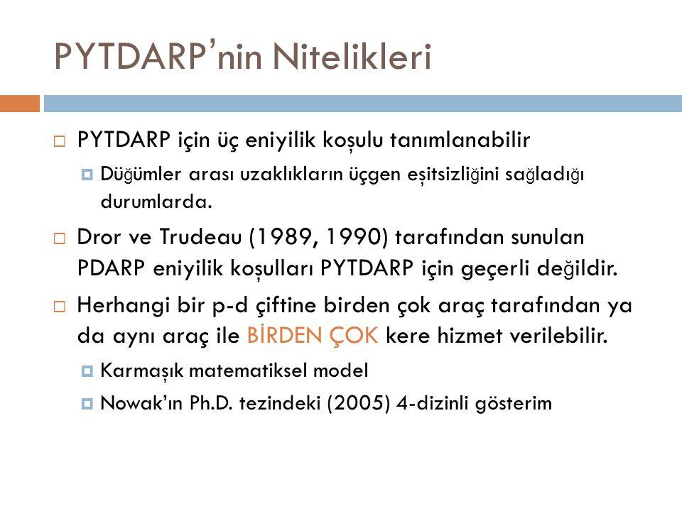 PYTDARP ' nin Nitelikleri  PYTDARP için üç eniyilik koşulu tanımlanabilir  Dü ğ ümler arası uzaklıkların üçgen eşitsizli ğ ini sa ğ ladı ğ ı durumlarda.
