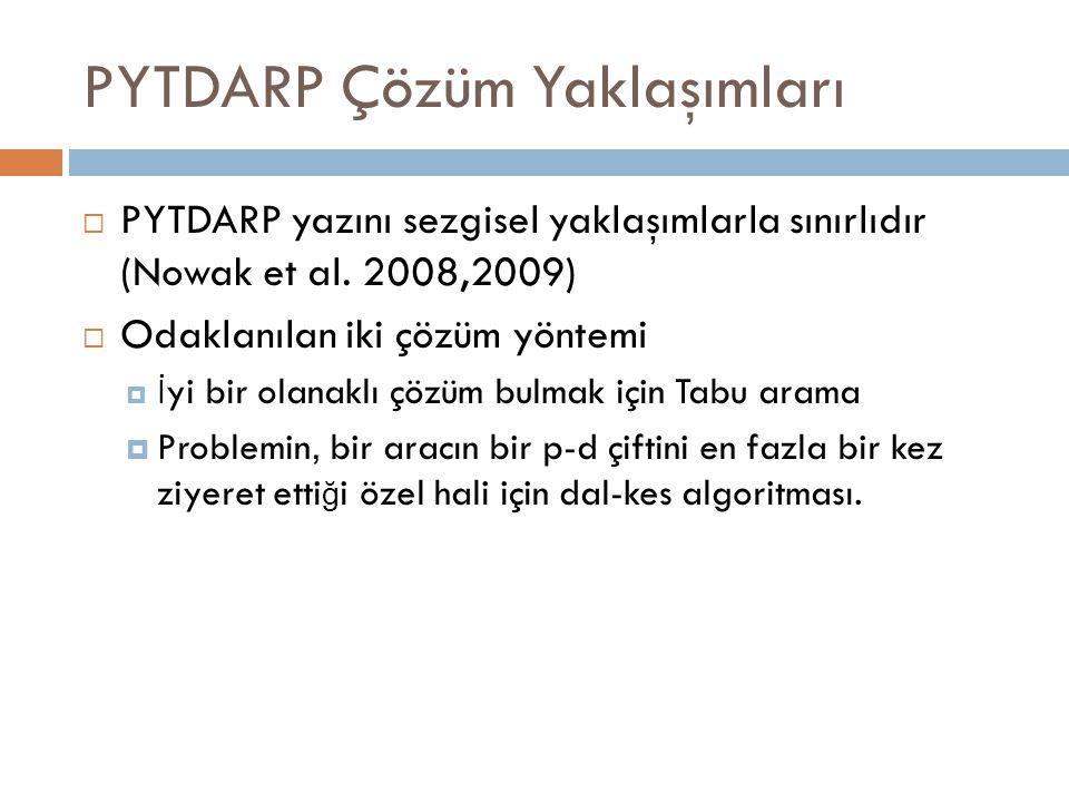 PYTDARP Çözüm Yaklaşımları  PYTDARP yazını sezgisel yaklaşımlarla sınırlıdır (Nowak et al.