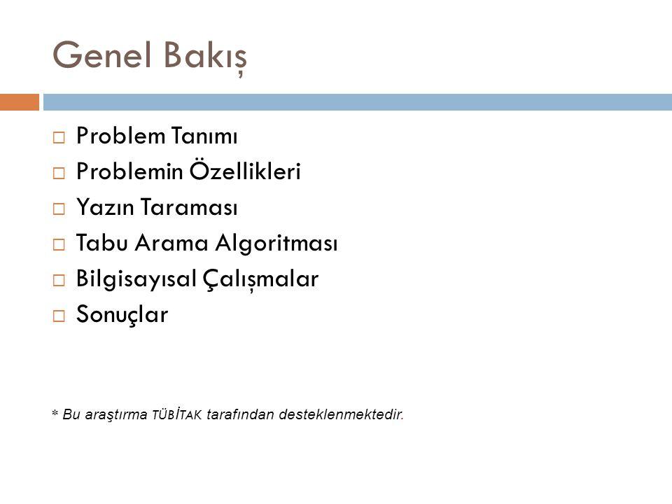 Genel Bakış  Problem Tanımı  Problemin Özellikleri  Yazın Taraması  Tabu Arama Algoritması  Bilgisayısal Çalışmalar  Sonuçlar * Bu araştırma TÜB İ TAK tarafından desteklenmektedir.