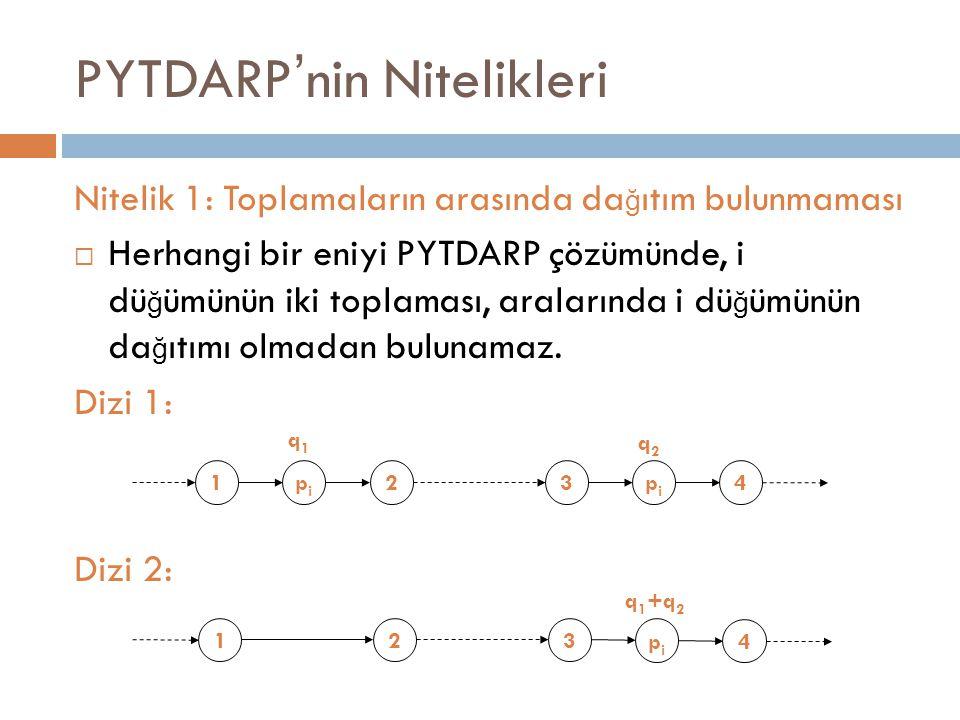PYTDARP ' nin Nitelikleri Nitelik 1: Toplamaların arasında da ğ ıtım bulunmaması  Herhangi bir eniyi PYTDARP çözümünde, i dü ğ ümünün iki toplaması, aralarında i dü ğ ümünün da ğ ıtımı olmadan bulunamaz.